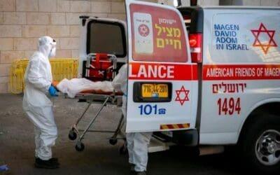Coronavirus in Israël: nieuwe piek: 1.372 nieuwe gevallen gemeld