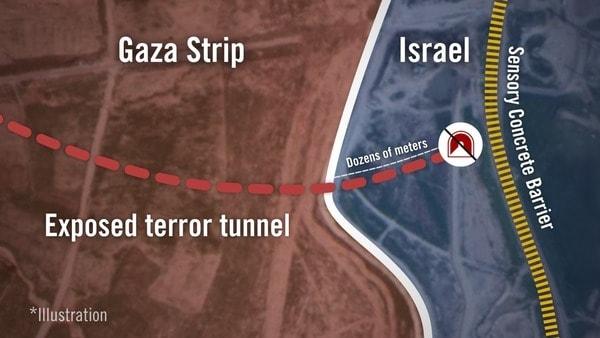 Raketaanval na ontdekking infiltratietunnel uit Gaza