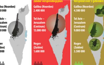 Demografische aardschok: Over dertig jaar 17 miljoen Israëli's?