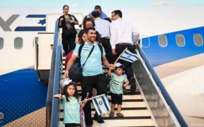 Aantal immigranten verdubbelt na Coronacrisis